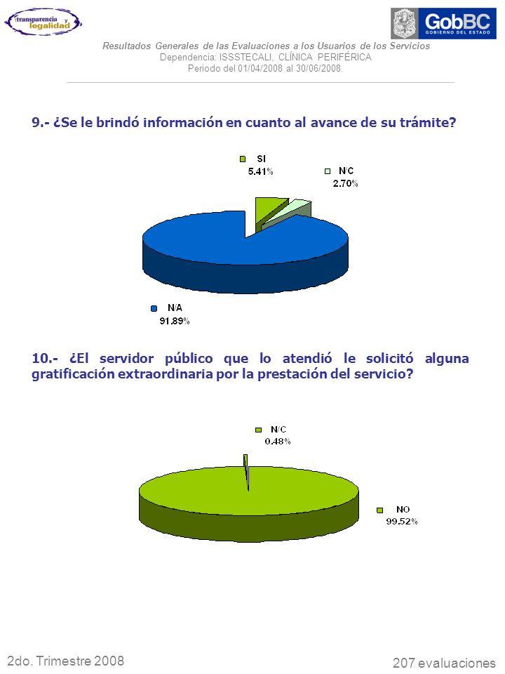 Dependencia: ISSSTECALI, CLÍNICA PERIFÉRICA