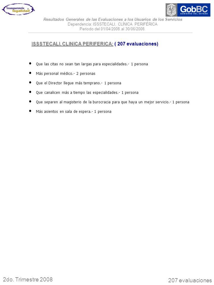 ISSSTECALI, CLINICA PERIFERICA: ( 207 evaluaciones)