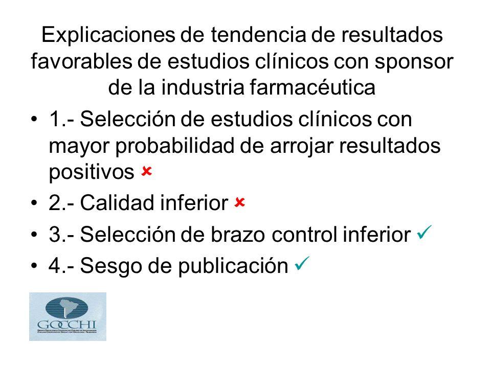 Explicaciones de tendencia de resultados favorables de estudios clínicos con sponsor de la industria farmacéutica