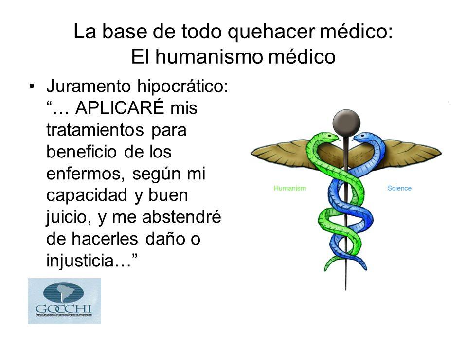 La base de todo quehacer médico: El humanismo médico