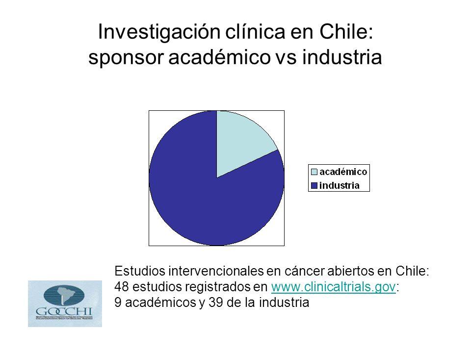 Investigación clínica en Chile: sponsor académico vs industria