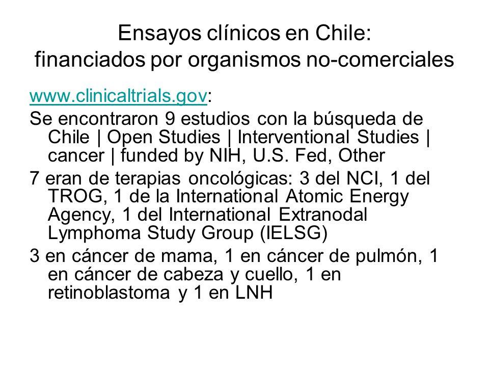 Ensayos clínicos en Chile: financiados por organismos no-comerciales