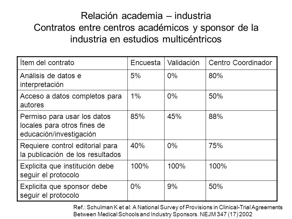 Relación academia – industria Contratos entre centros académicos y sponsor de la industria en estudios multicéntricos