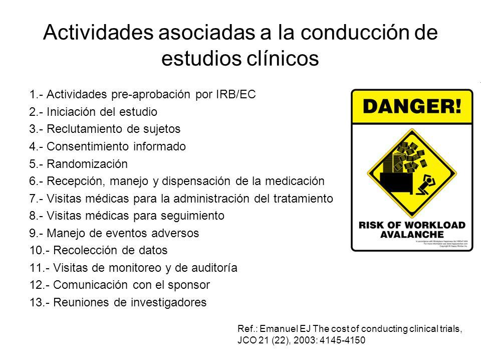 Actividades asociadas a la conducción de estudios clínicos