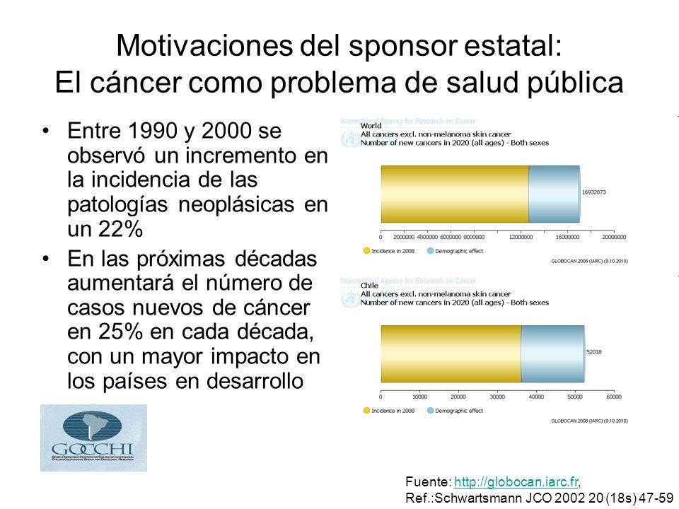 Motivaciones del sponsor estatal: El cáncer como problema de salud pública