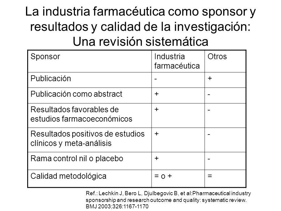 La industria farmacéutica como sponsor y resultados y calidad de la investigación: Una revisión sistemática