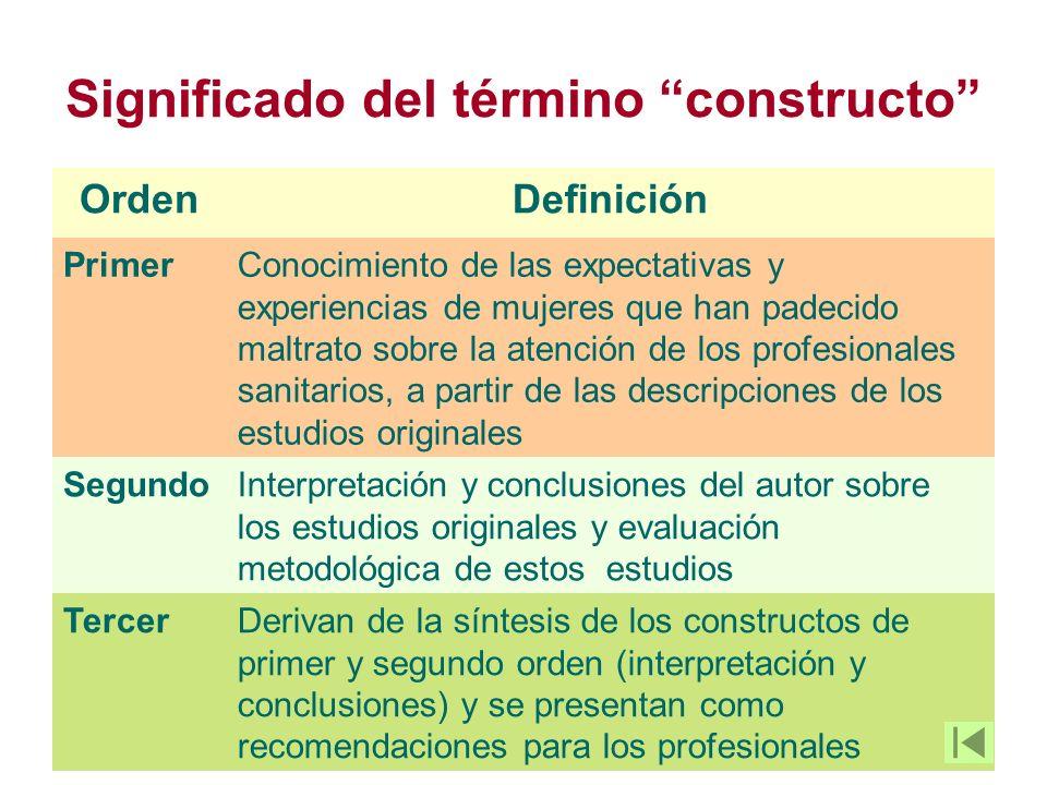 Significado del término constructo