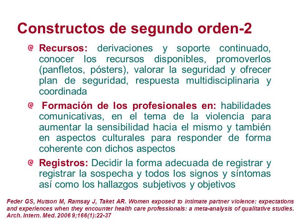 Constructos de segundo orden-2