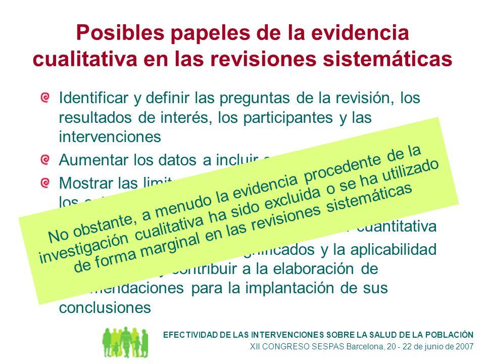 Posibles papeles de la evidencia cualitativa en las revisiones sistemáticas