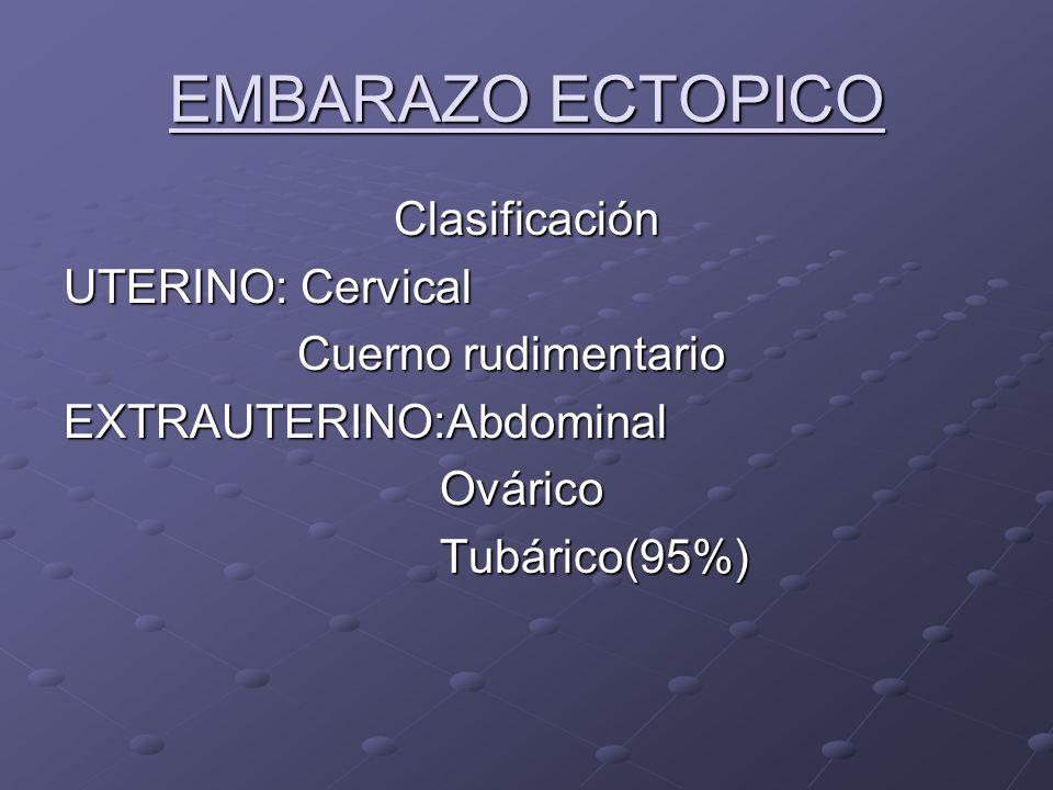 EMBARAZO ECTOPICO Clasificación UTERINO: Cervical Cuerno rudimentario
