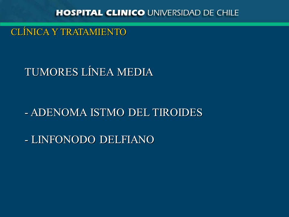 - ADENOMA ISTMO DEL TIROIDES - LINFONODO DELFIANO