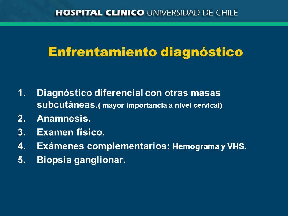 Enfrentamiento diagnóstico