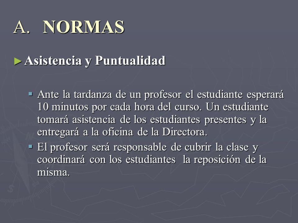 A. NORMAS Asistencia y Puntualidad