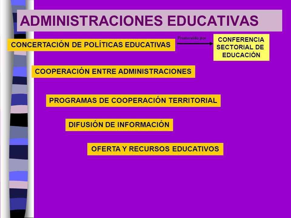 ADMINISTRACIONES EDUCATIVAS
