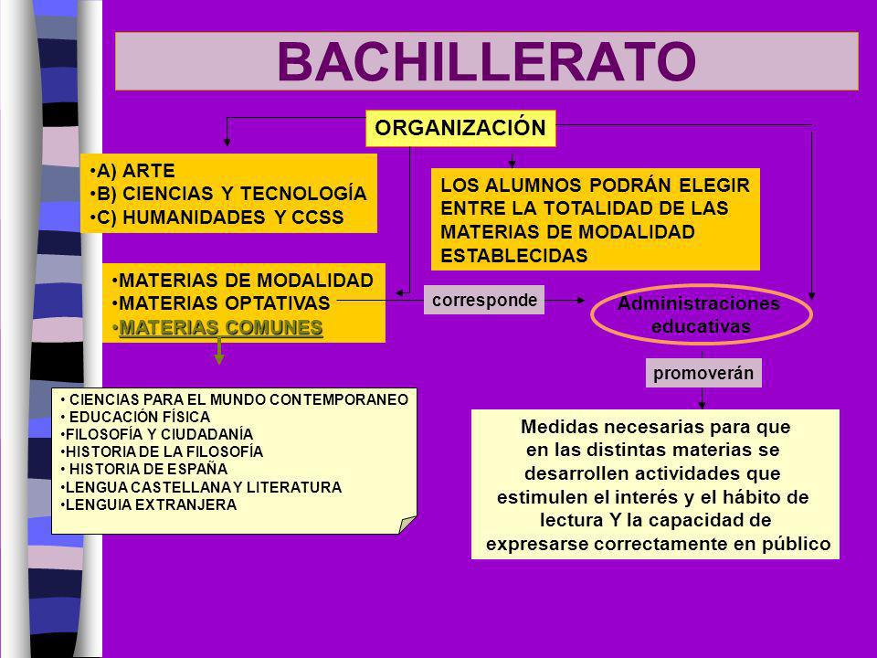 BACHILLERATO ORGANIZACIÓN A) ARTE B) CIENCIAS Y TECNOLOGÍA
