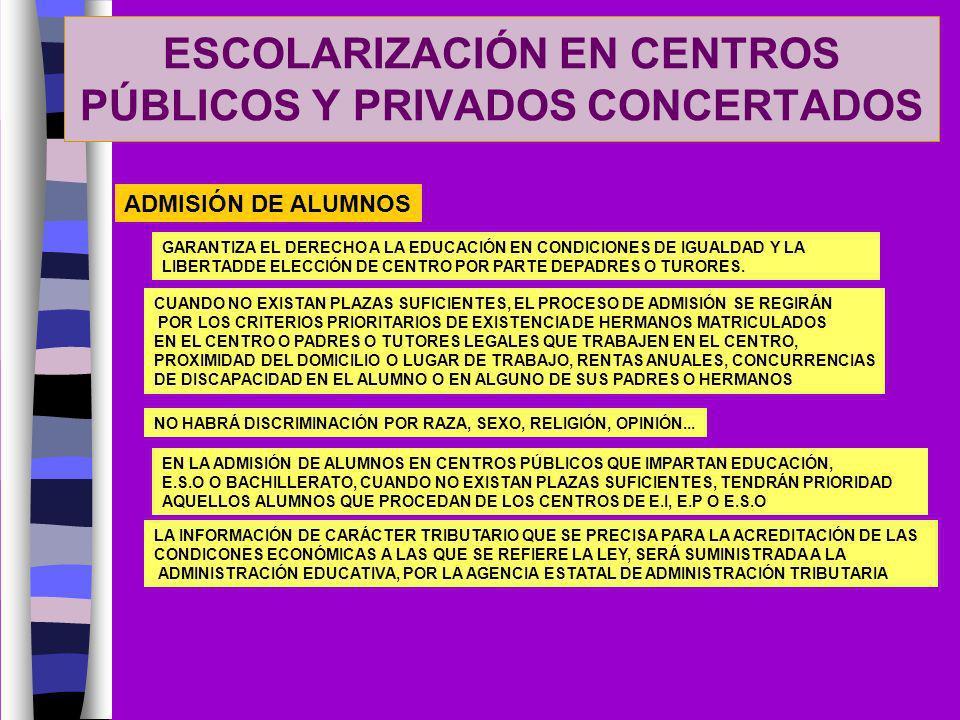 ESCOLARIZACIÓN EN CENTROS PÚBLICOS Y PRIVADOS CONCERTADOS