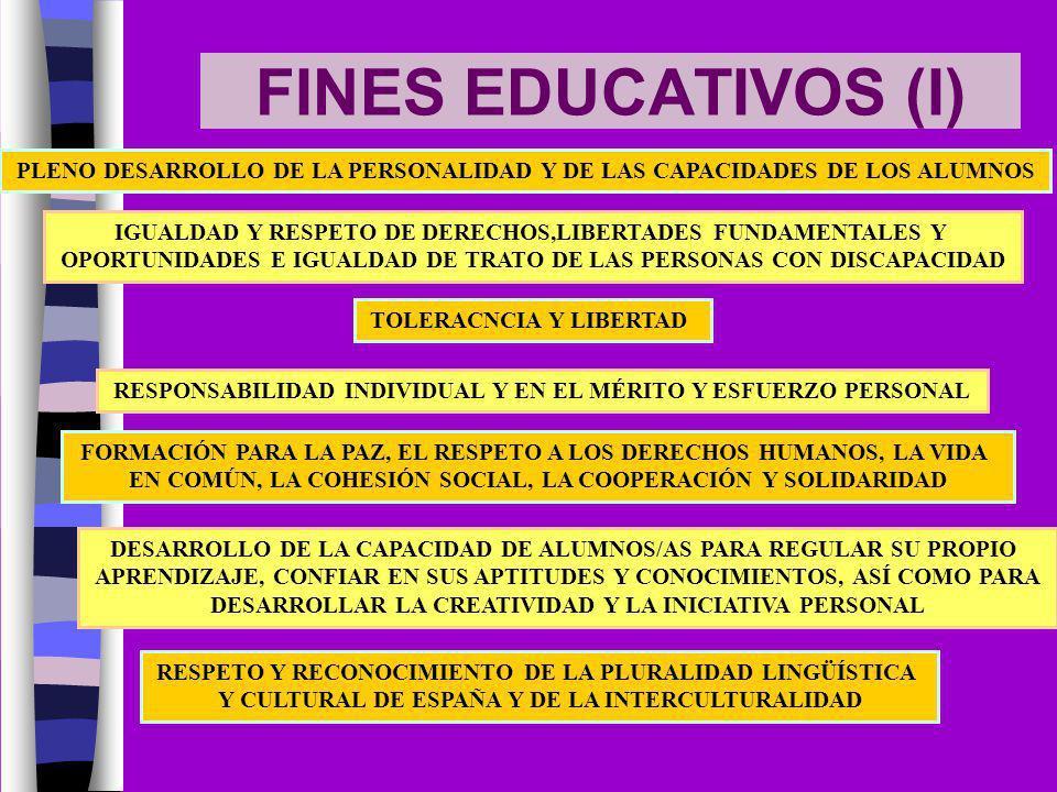 FINES EDUCATIVOS (I) PLENO DESARROLLO DE LA PERSONALIDAD Y DE LAS CAPACIDADES DE LOS ALUMNOS.