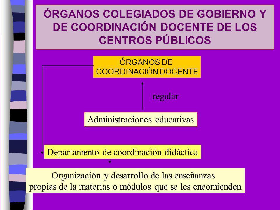 ÓRGANOS COLEGIADOS DE GOBIERNO Y DE COORDINACIÓN DOCENTE DE LOS CENTROS PÚBLICOS