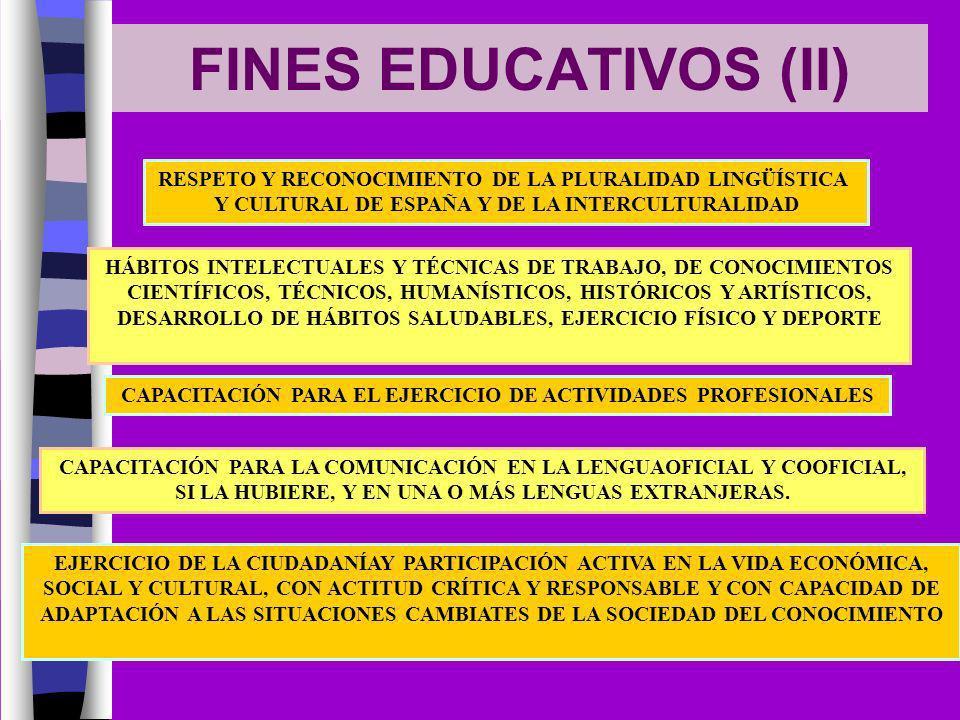 FINES EDUCATIVOS (II) RESPETO Y RECONOCIMIENTO DE LA PLURALIDAD LINGÜÍSTICA. Y CULTURAL DE ESPAÑA Y DE LA INTERCULTURALIDAD.