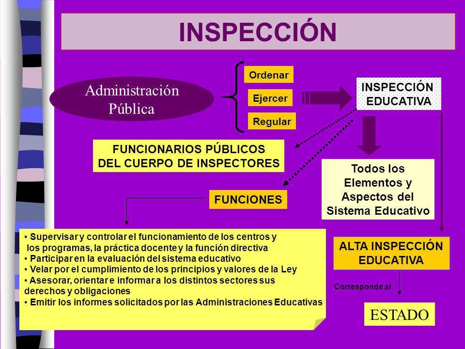 FUNCIONARIOS PÚBLICOS DEL CUERPO DE INSPECTORES