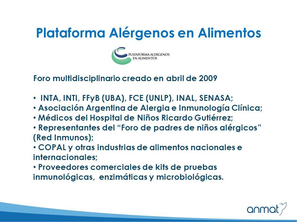 Plataforma Alérgenos en Alimentos