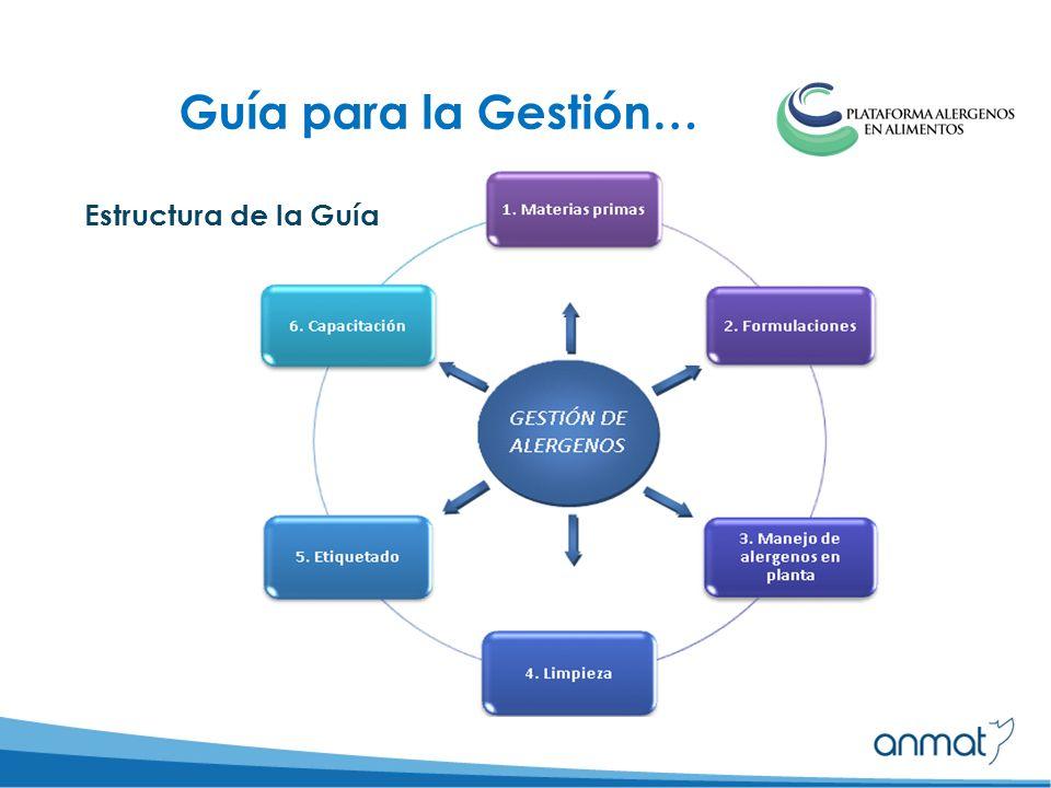 Guía para la Gestión… Estructura de la Guía