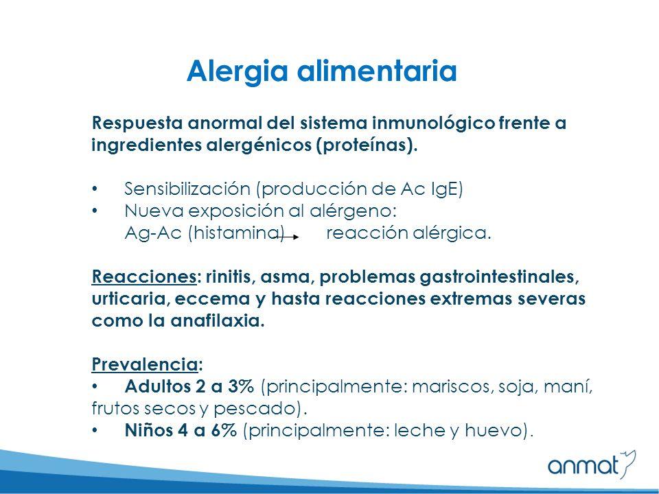Alergia alimentaria Respuesta anormal del sistema inmunológico frente a ingredientes alergénicos (proteínas).