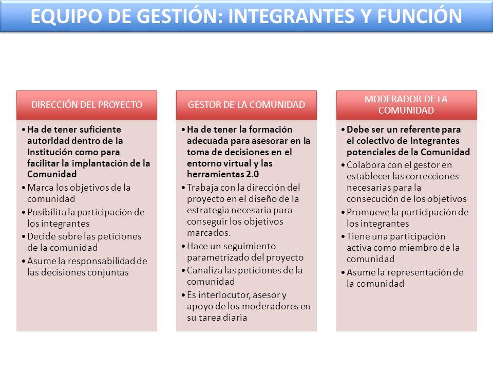 EQUIPO DE GESTIÓN: INTEGRANTES Y FUNCIÓN