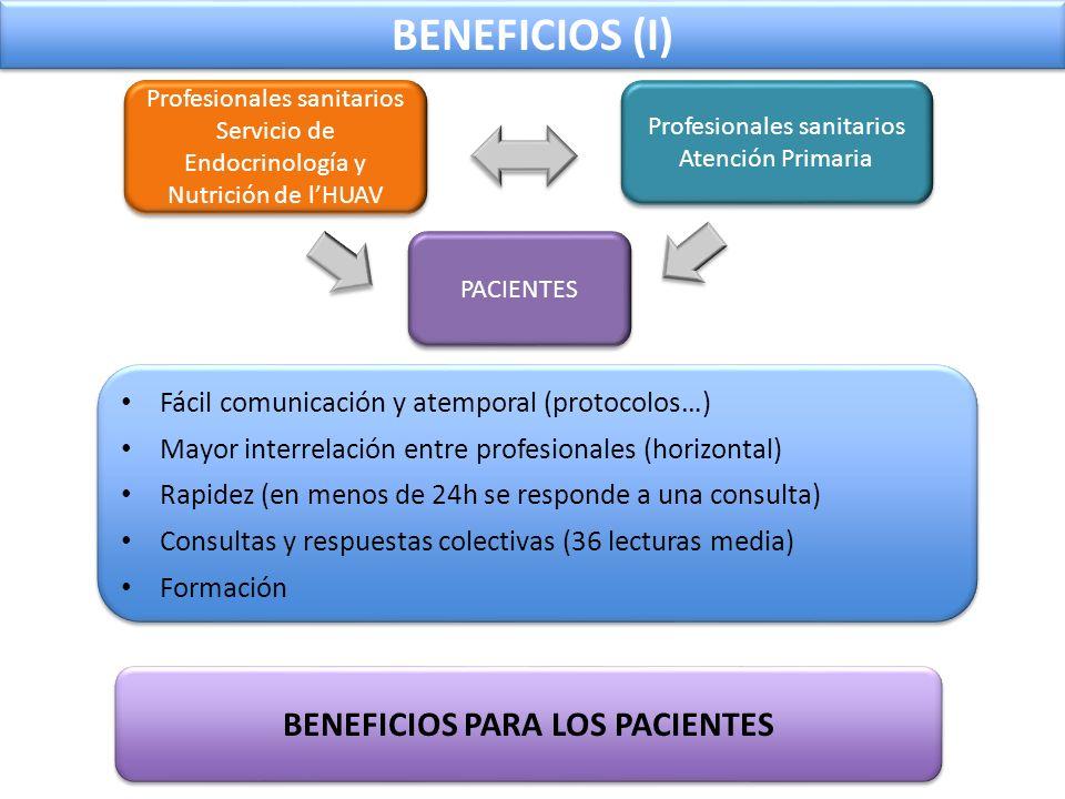 BENEFICIOS PARA LOS PACIENTES
