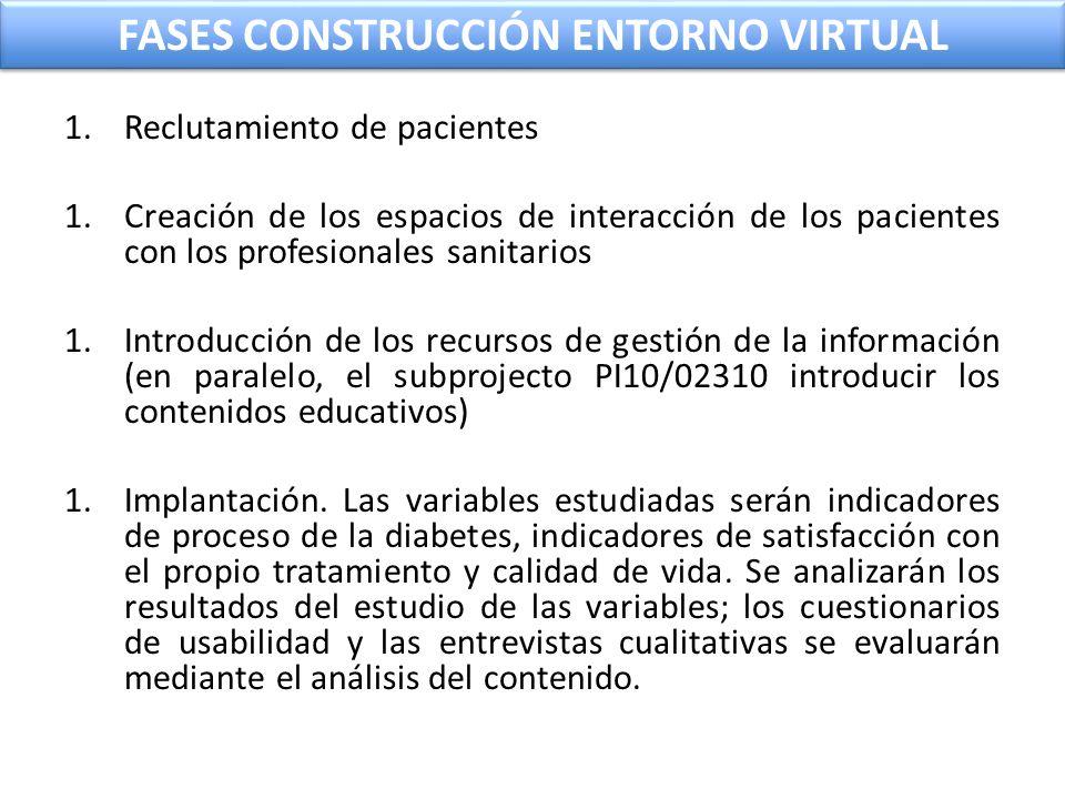 FASES CONSTRUCCIÓN ENTORNO VIRTUAL