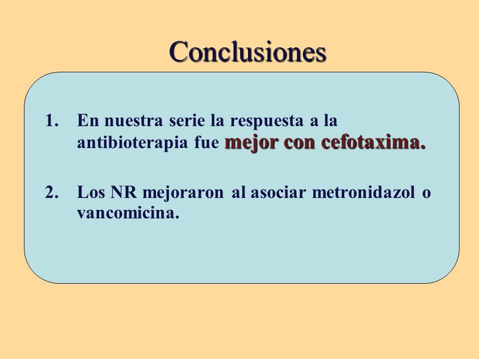 Conclusiones En nuestra serie la respuesta a la antibioterapia fue mejor con cefotaxima.