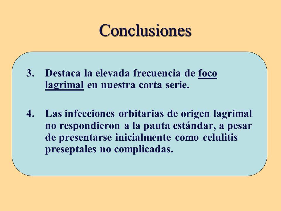 Conclusiones 3. Destaca la elevada frecuencia de foco lagrimal en nuestra corta serie.