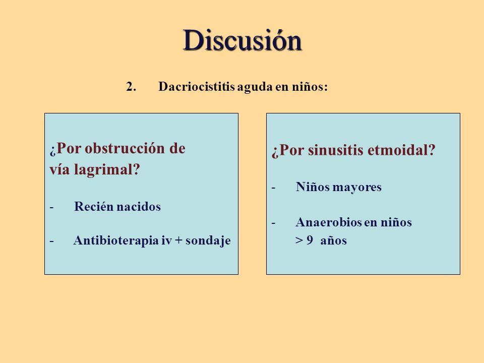 Discusión ¿Por sinusitis etmoidal vía lagrimal
