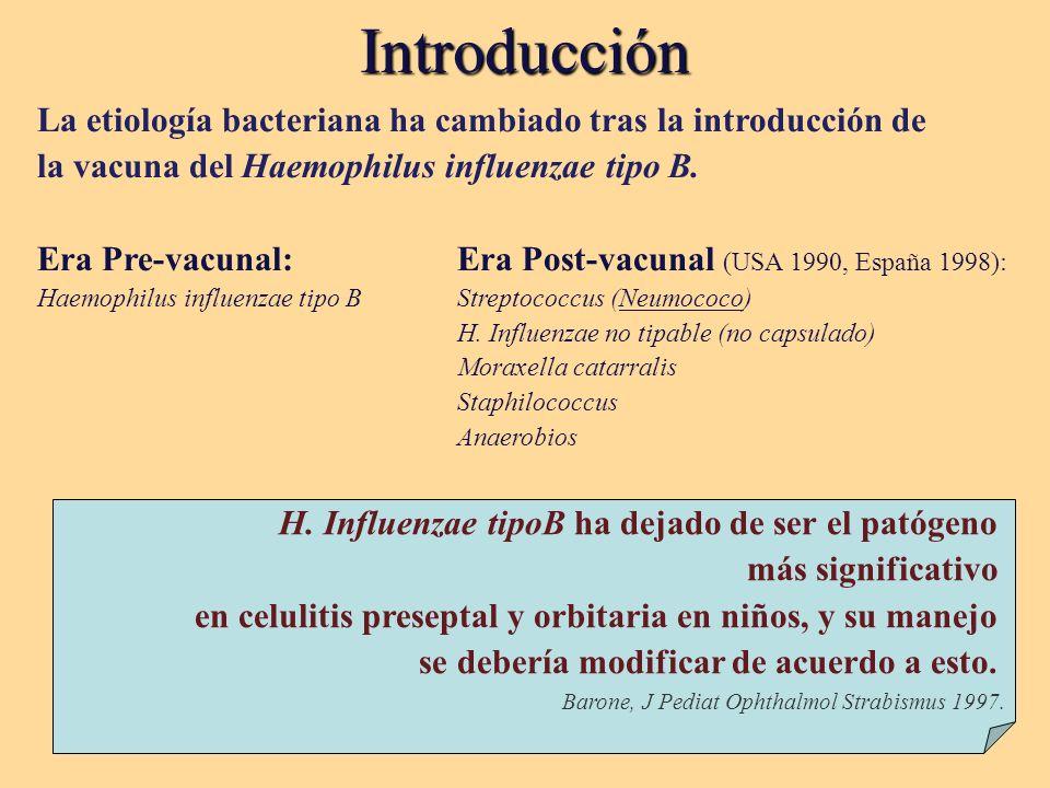 Introducción La etiología bacteriana ha cambiado tras la introducción de. la vacuna del Haemophilus influenzae tipo B.
