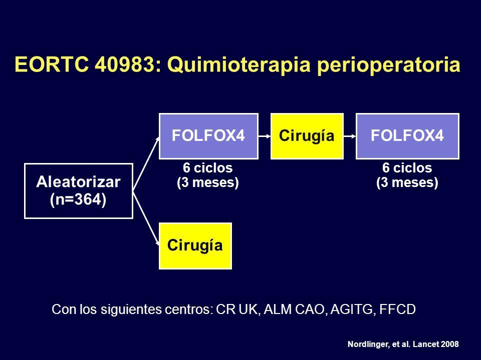 EORTC 40983: Quimioterapia perioperatoria