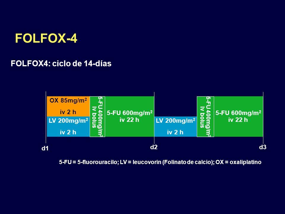 FOLFOX-4 FOLFOX4: ciclo de 14-días OX 85mg/m2 iv 2 h