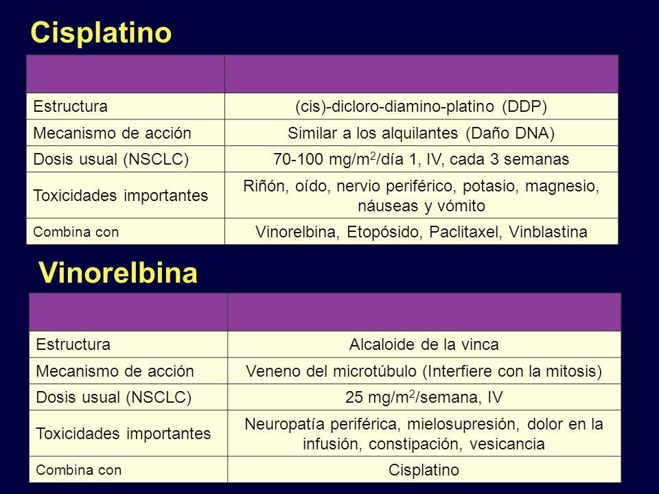 Cisplatino Vinorelbina Estructura (cis)-dicloro-diamino-platino (DDP)