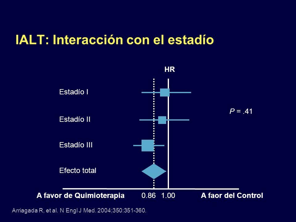 IALT: Interacción con el estadío