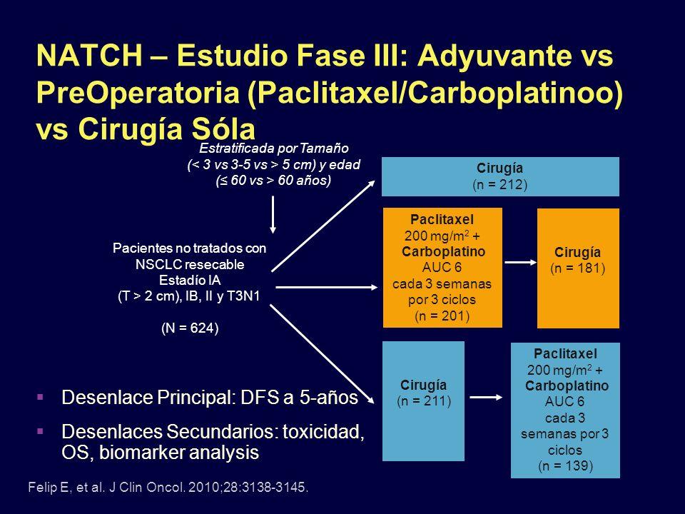 NATCH – Estudio Fase III: Adyuvante vs PreOperatoria (Paclitaxel/Carboplatinoo) vs Cirugía Sóla