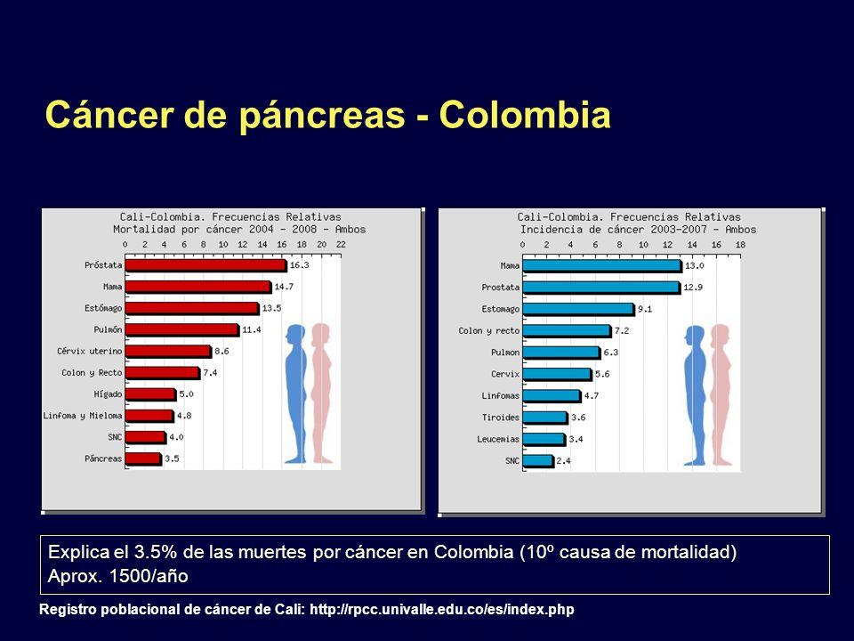 Cáncer de páncreas - Colombia
