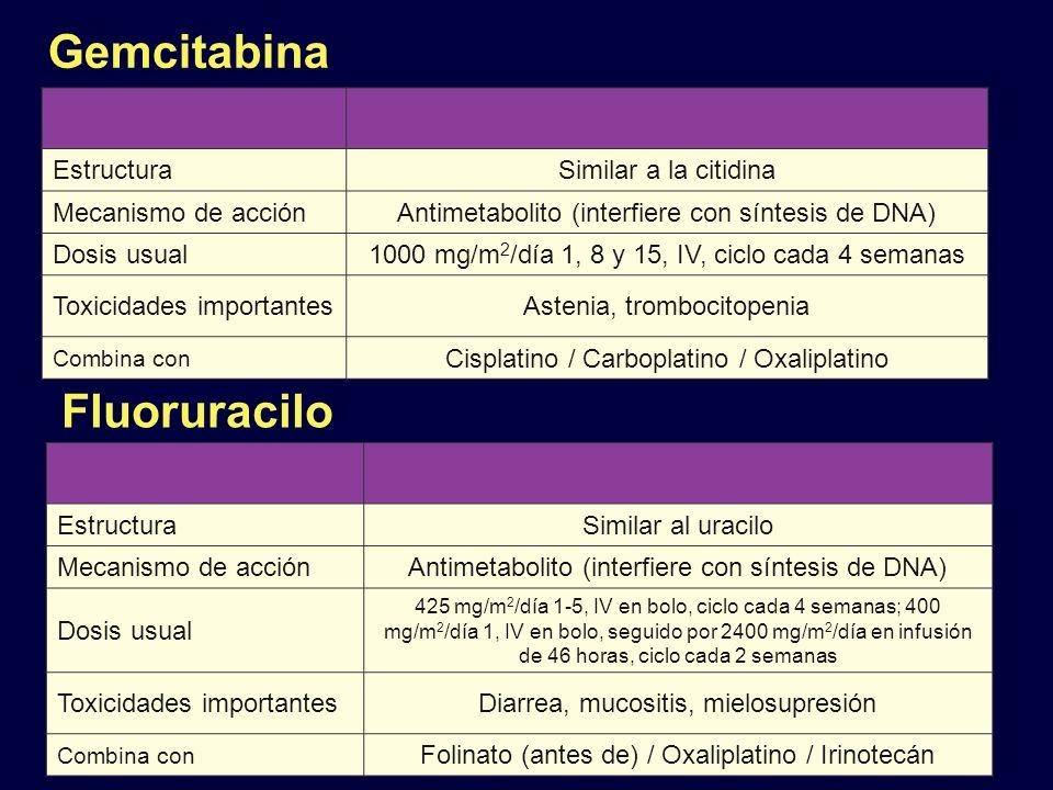 Gemcitabina Fluoruracilo Estructura Similar a la citidina
