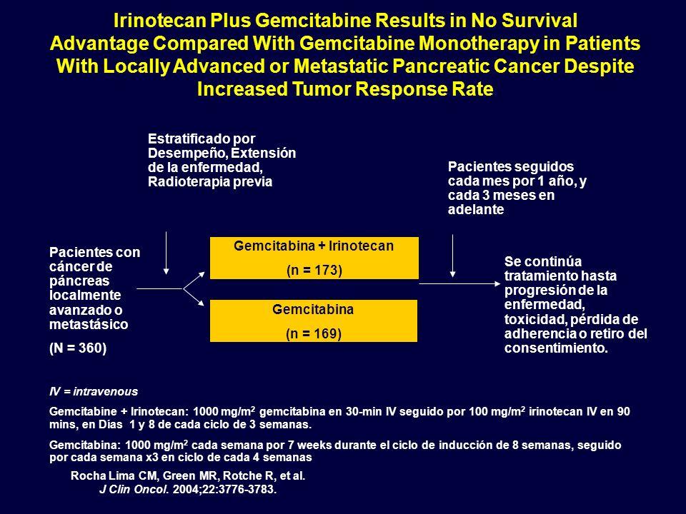 Gemcitabina + Irinotecan