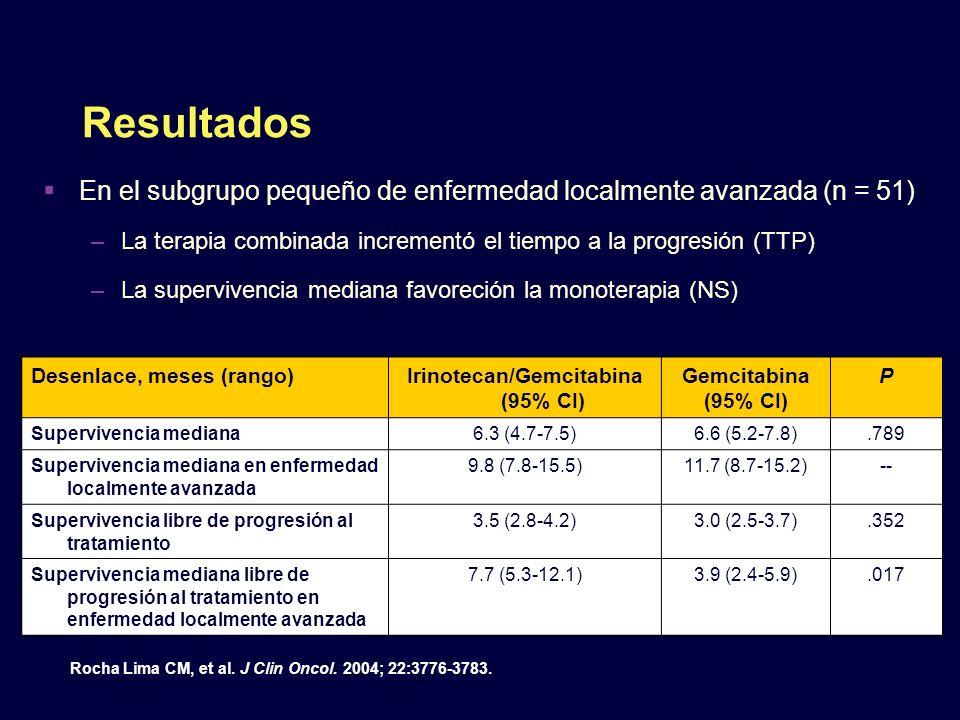 Irinotecan/Gemcitabina (95% CI)