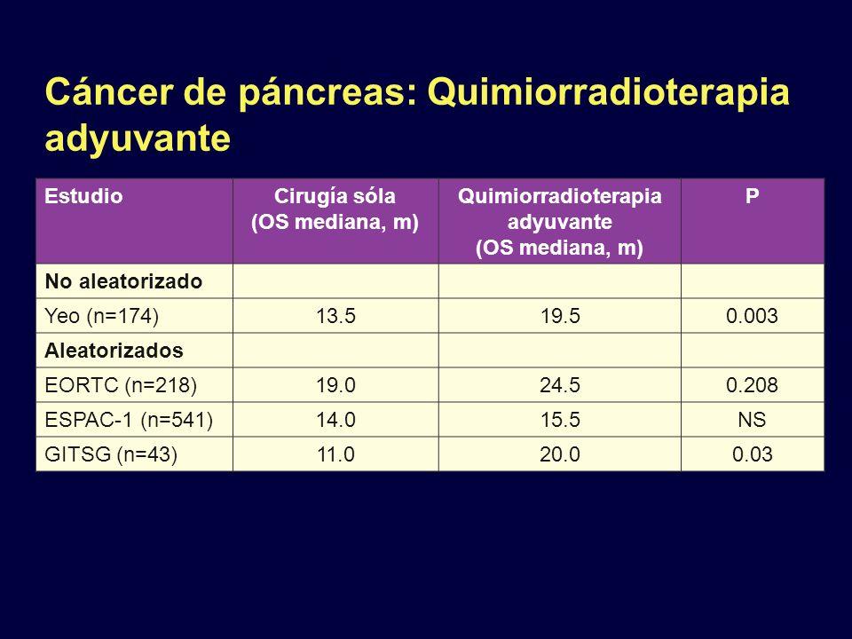 Cáncer de páncreas: Quimiorradioterapia adyuvante