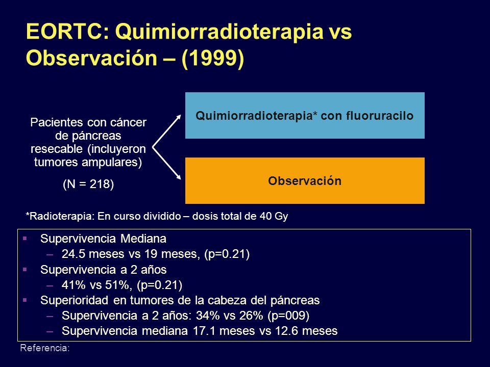 EORTC: Quimiorradioterapia vs Observación – (1999)