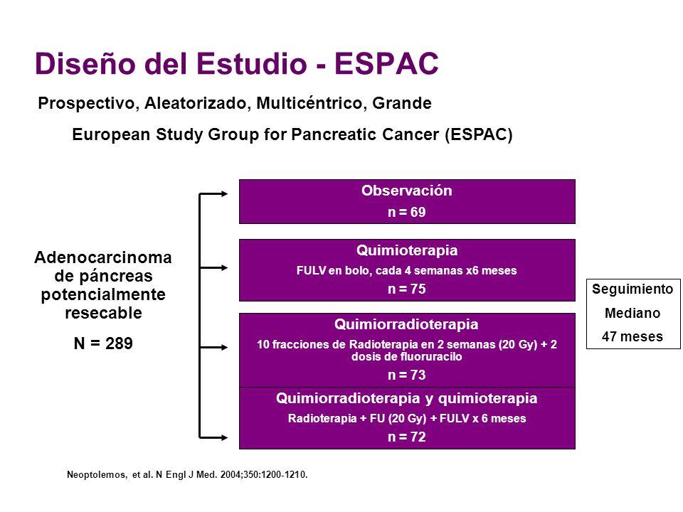 Diseño del Estudio - ESPAC