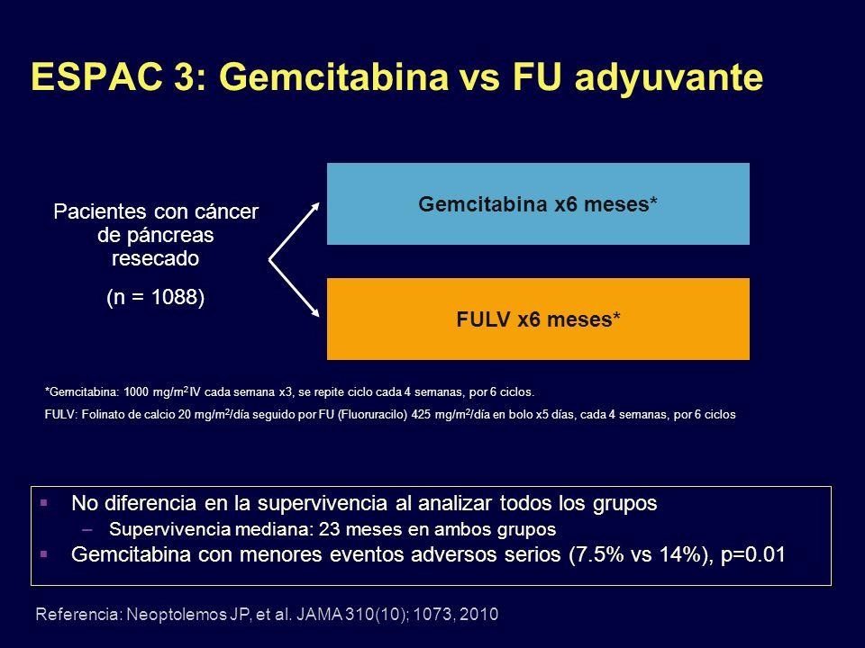 ESPAC 3: Gemcitabina vs FU adyuvante
