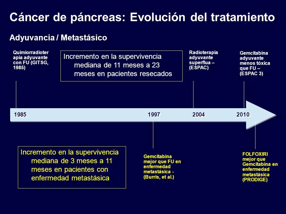 Cáncer de páncreas: Evolución del tratamiento