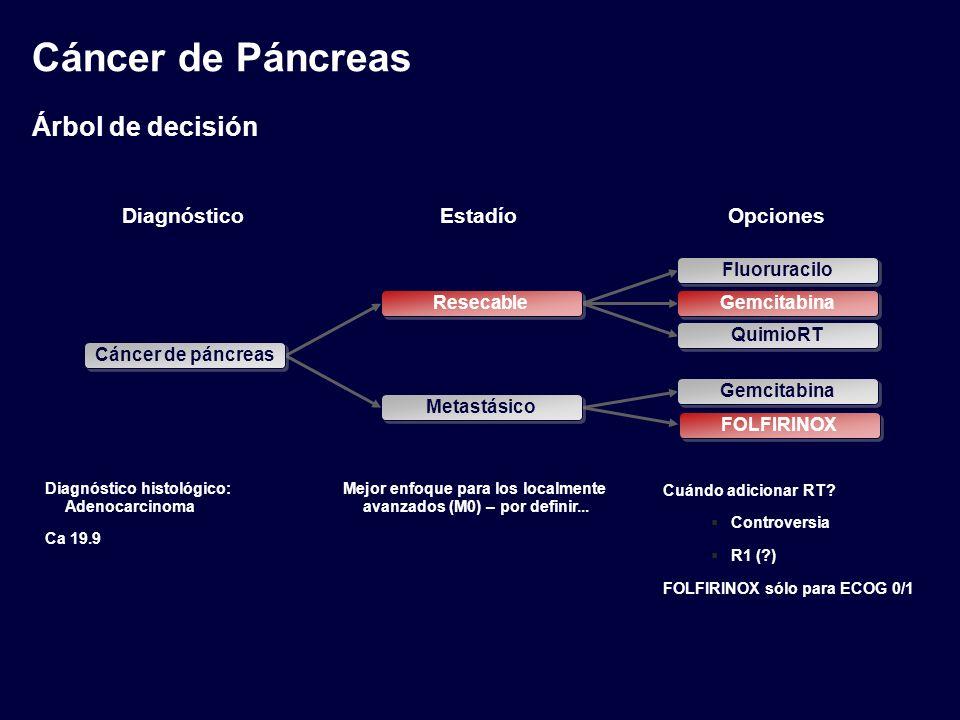 Cáncer de Páncreas Árbol de decisión Diagnóstico Estadío Opciones
