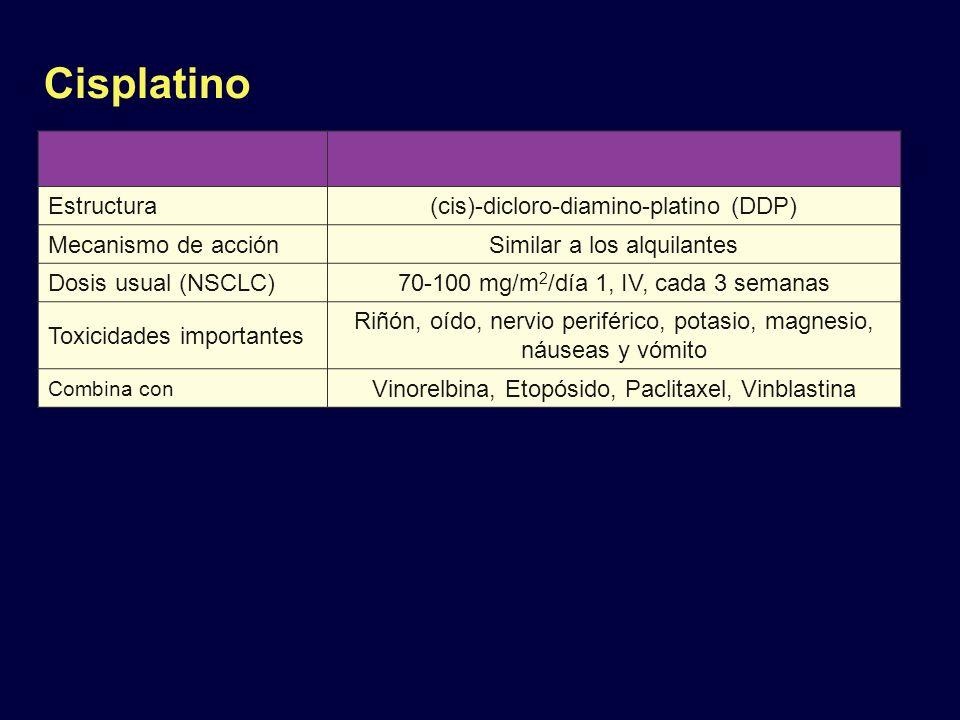 Cisplatino Estructura (cis)-dicloro-diamino-platino (DDP)